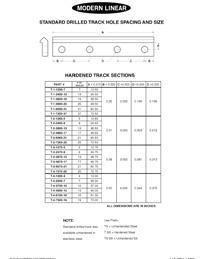 pre_cut_track